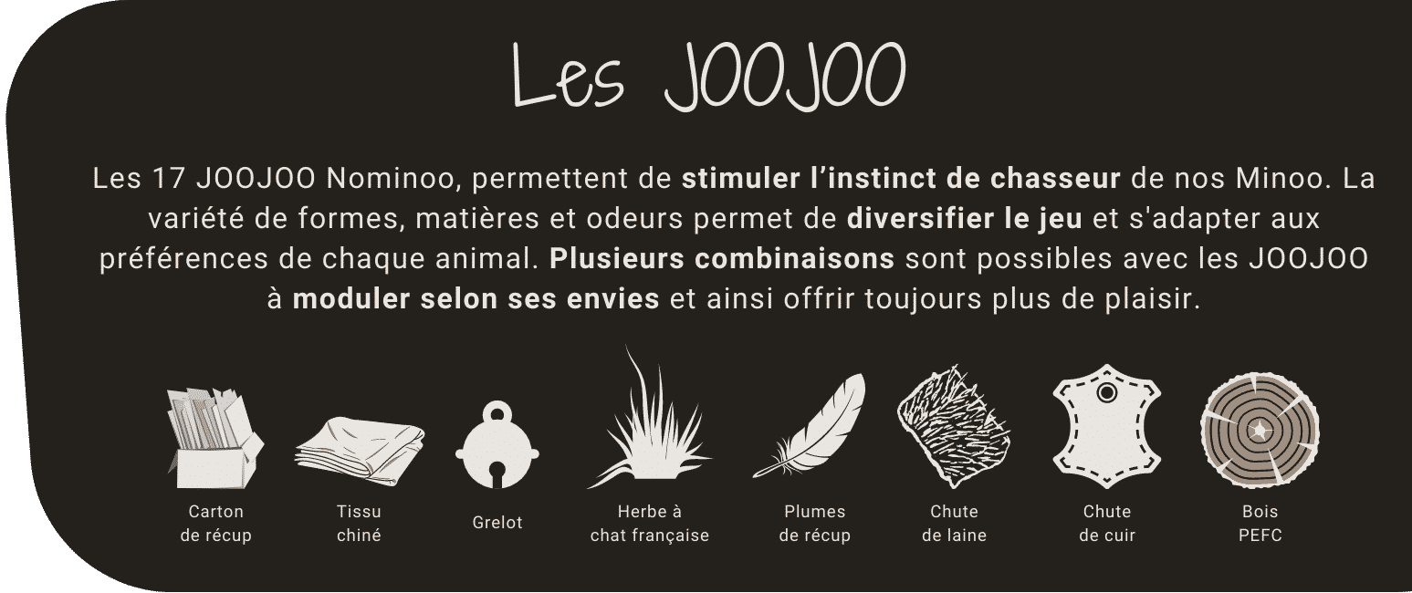 Les Joojoo sont fabriqués à partir de matières recyclées