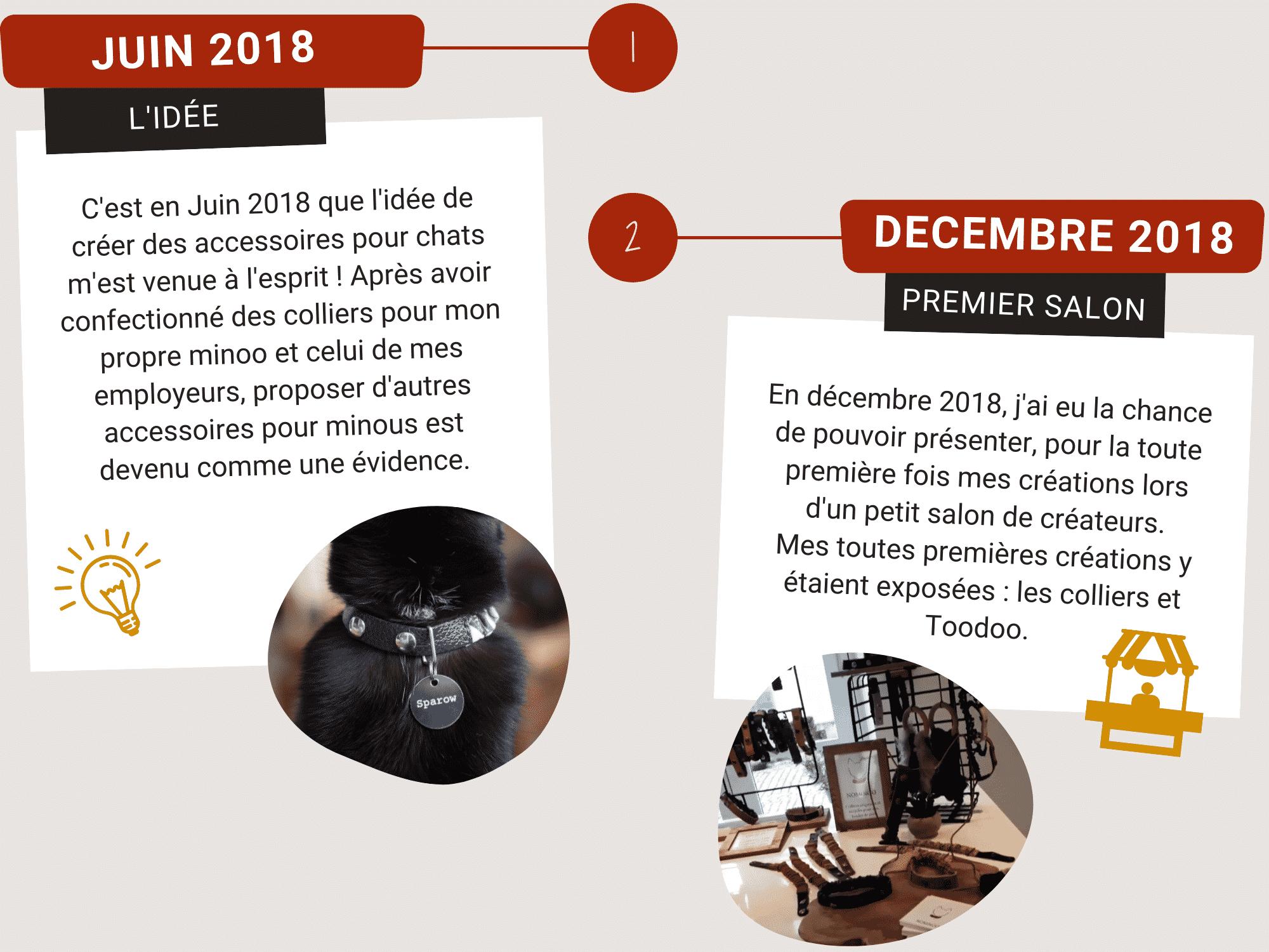 A propos de Nominoo en Juin 2018 et décembre 2018. L'idée de Nominoo est née. Premier salon de créateurs pour exposer les créations Nominoo.