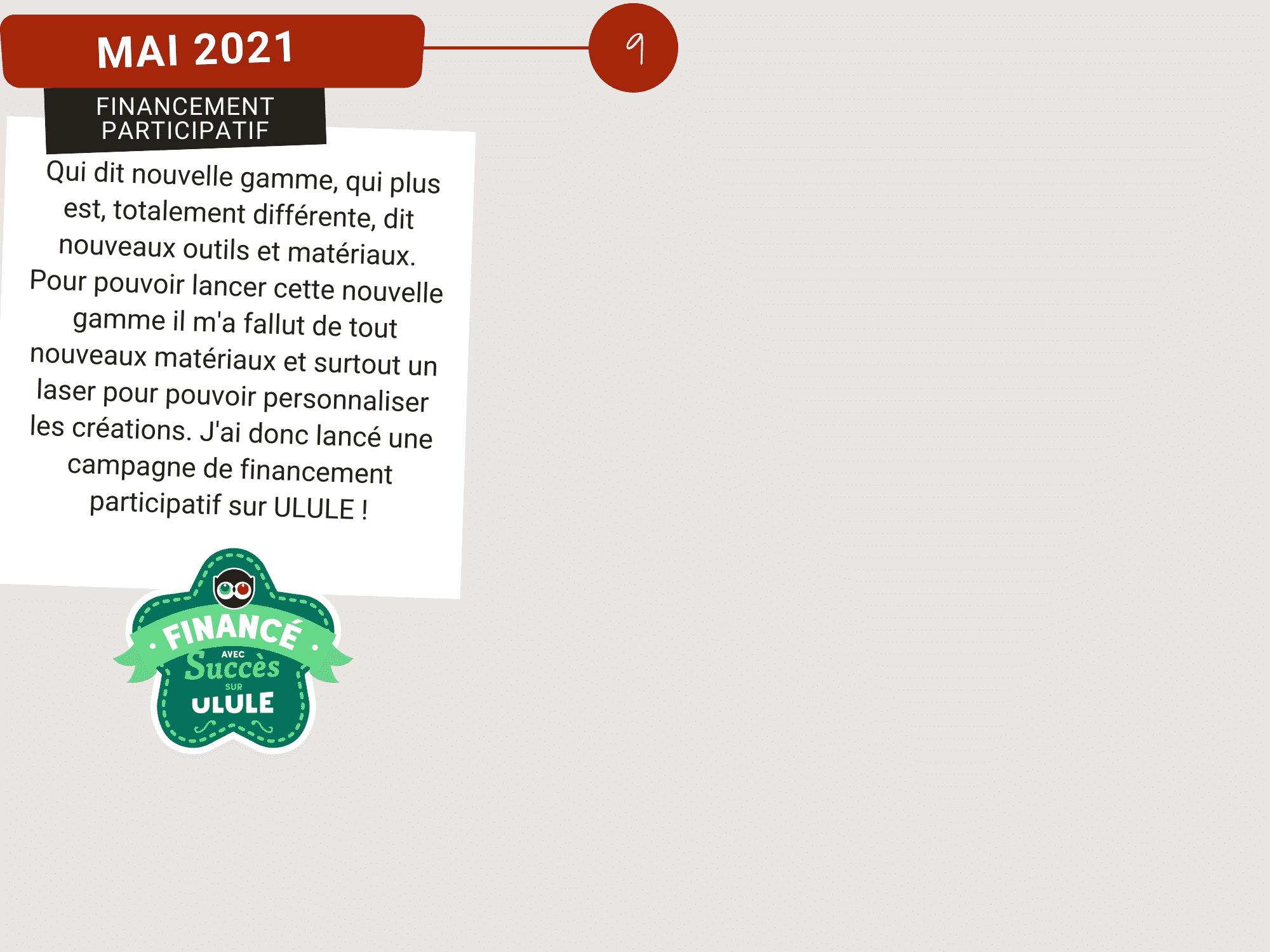 Mai 2021 : financement participatif Ulule. Pour la nouvelle gamme.